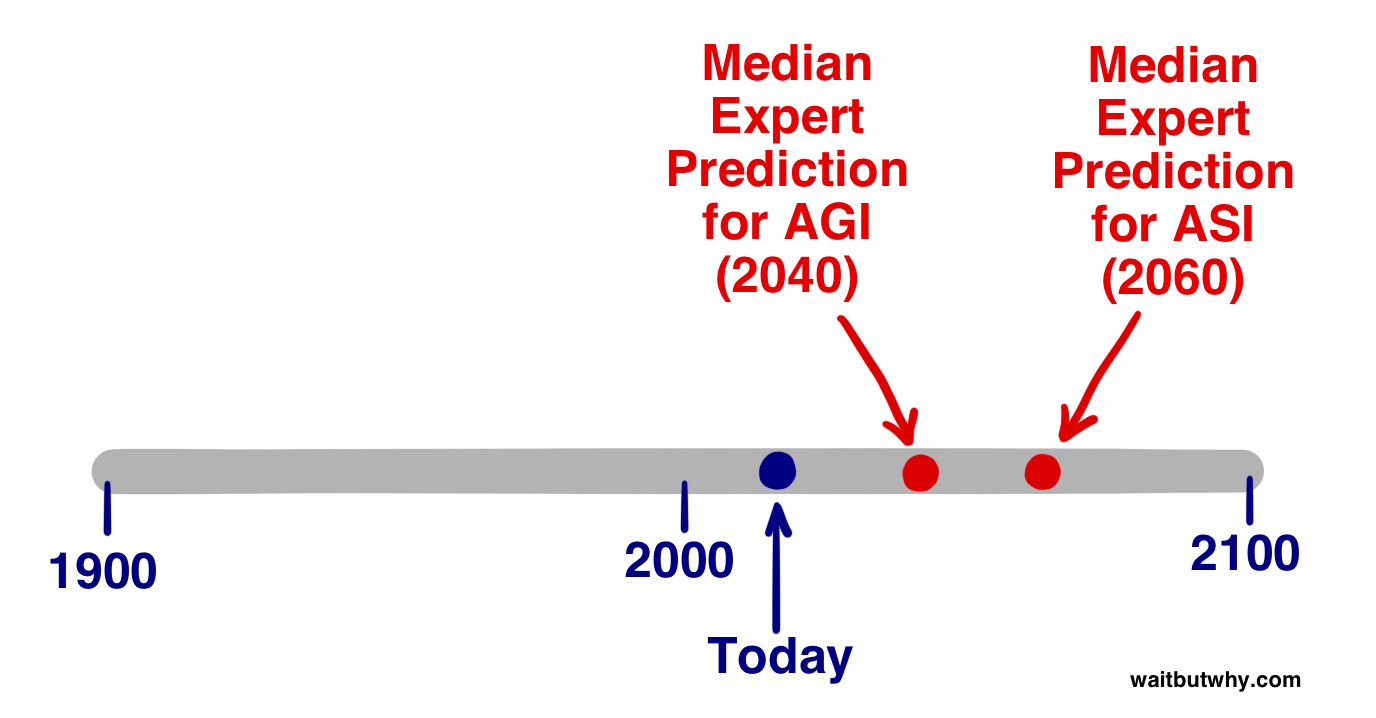 Timelinefinal