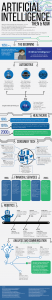 AI-Then-vs-Now-infographic-by-Narrative-Science
