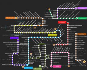 machinelearningmap